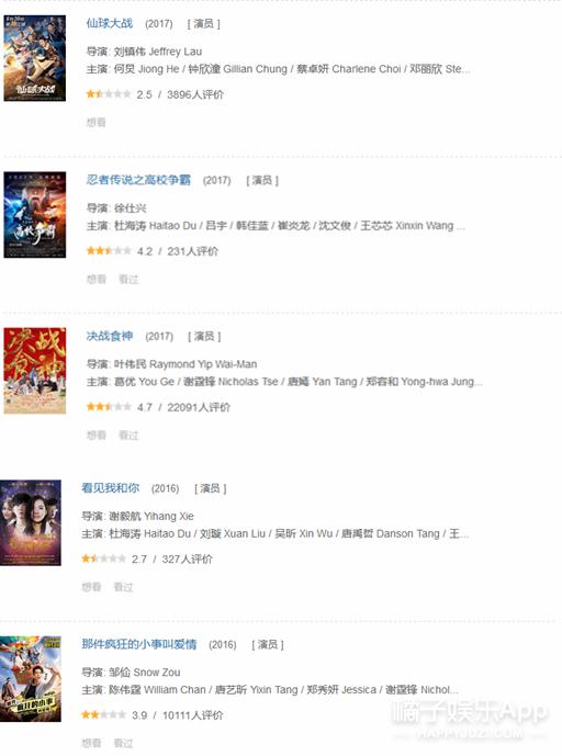 杜海涛新片从上映到下架收票房6000元,是今年票房最低?
