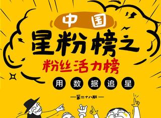 最新粉丝活力榜出炉:鹿晗《择天记》播放破300亿再折冠