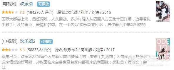 17年剧点击量第一《楚乔传》,没流量鲜肉的反腐剧也进前五