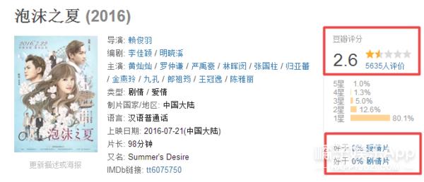 看完新版《泡沫之夏》…我要向大S、何润东、黄晓明道歉