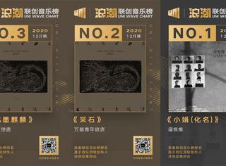 浪潮联创音乐榜12月榜单揭晓 谭维维万青获联合推荐官好评