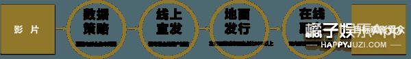 爱奇艺影业发布2018年度重磅片单