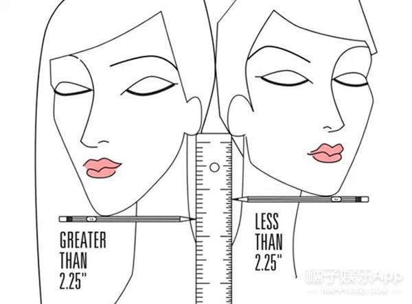 新用户专享 | 明星扎堆剪了LOB头 但我们告诉你 你的脸型究竟适不适合?