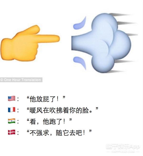 全世界都在用的表情符号,各国的解读竟然差这么多...