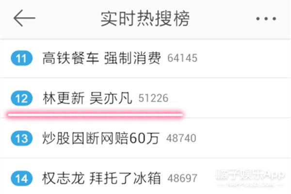 林更新、吴亦凡、井柏然、鹿晗  严重怀疑这几块小鲜肉私下建了一个微信群!