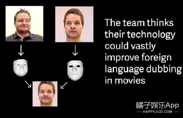 这项黑科技可以让任何人做你想要的表情,很有趣也很吓人!