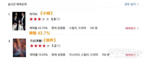 """这部儿童节上映的女同片,成了韩国最卖座的""""19禁""""电影"""