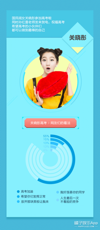 娱乐大数据|薛之谦耿直boy成话题王,国民闺女关晓彤高考获祝福