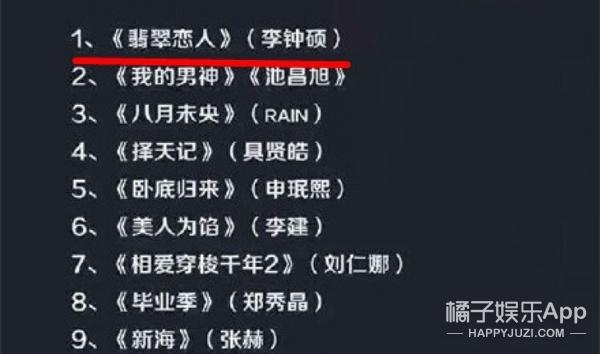 郑爽和李钟硕的《翡翠恋人》只在韩国上映?制片人回应啦!