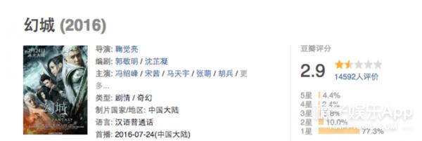 霍建华周迅1.5亿片酬被央视怒批,可《如懿传》已经卖15亿了啊!