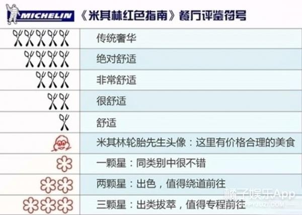 上海居然有米其林了还超便宜!不过米其林和轮胎到底什么关系?