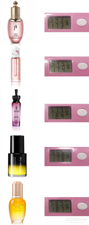 【美妆实验室】给我一滴油,滋润你一秋!护肤油评测看这里