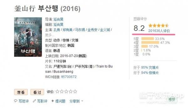 《釜山行》在中国因盗版爆红,这事韩国人差不多都知道了