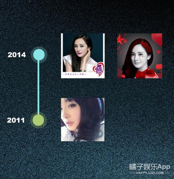 我们研究了10位艺人换微博头像的规律,6年换最多的竟是她