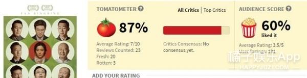 《我不是潘金莲》北美公映,周票房比《私人订制》多7万美元!