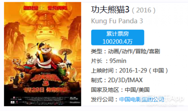 2016中国电影票房十佳出炉!钱赚的都很多,但口碑差距怎么这么大?