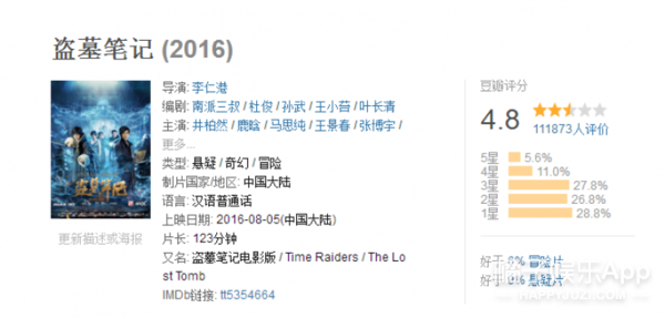 豆瓣评分8.6的《鬼吹灯》,在电视台播出的时间第3次延期了!