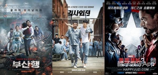 2016韩国影片票房榜,《釜地脊行》无悬念夺冠,但2部美片上榜