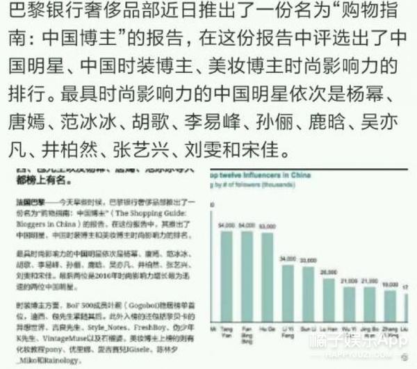 峰峰入选时尚影响力排行榜