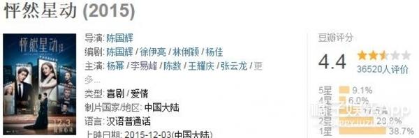 杨幂、李易峰主演《怦然星动》涉嫌抄袭引官司,原告索赔350万!