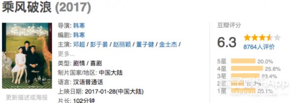 春节电影第一天口碑全扑街,4部大片黑水互喷?只有韩寒笑到最后