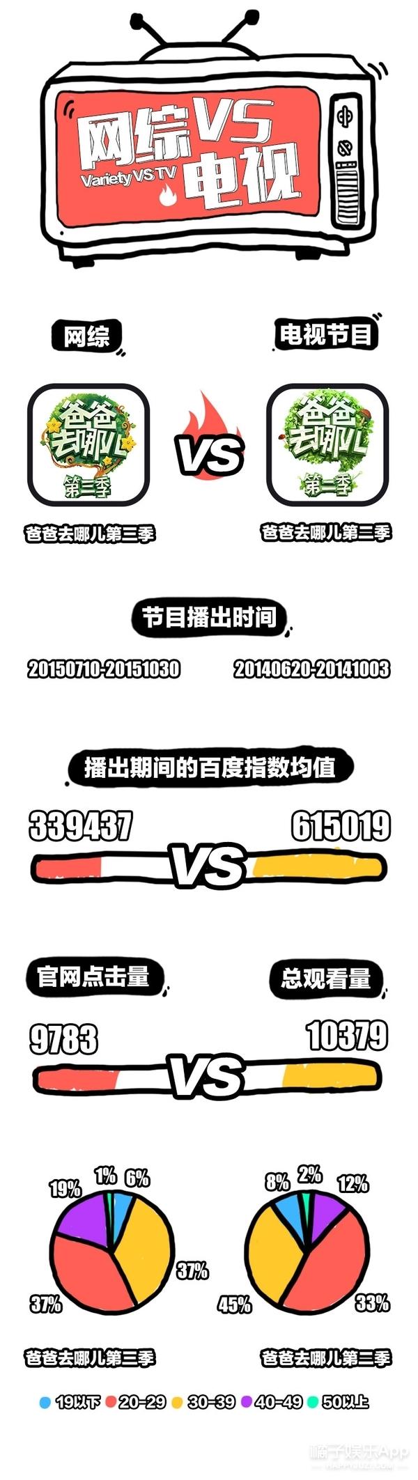 鹿晗、张艺兴、吴亦凡、黄子韬,谁才是拯救综艺的小王子?