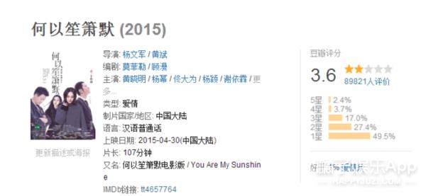 改编IP,剧版比影版评分高?不禁开始担心杨洋刘亦菲的《三生三世》了