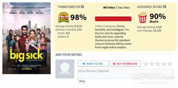 烂番茄98%好评的爆款爱情片,男主竟然为爱违背穆斯林千年规定