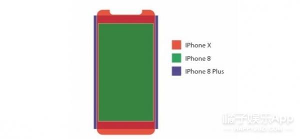 担心女友让你买iPhoneX?这些理由会打消她的念头!