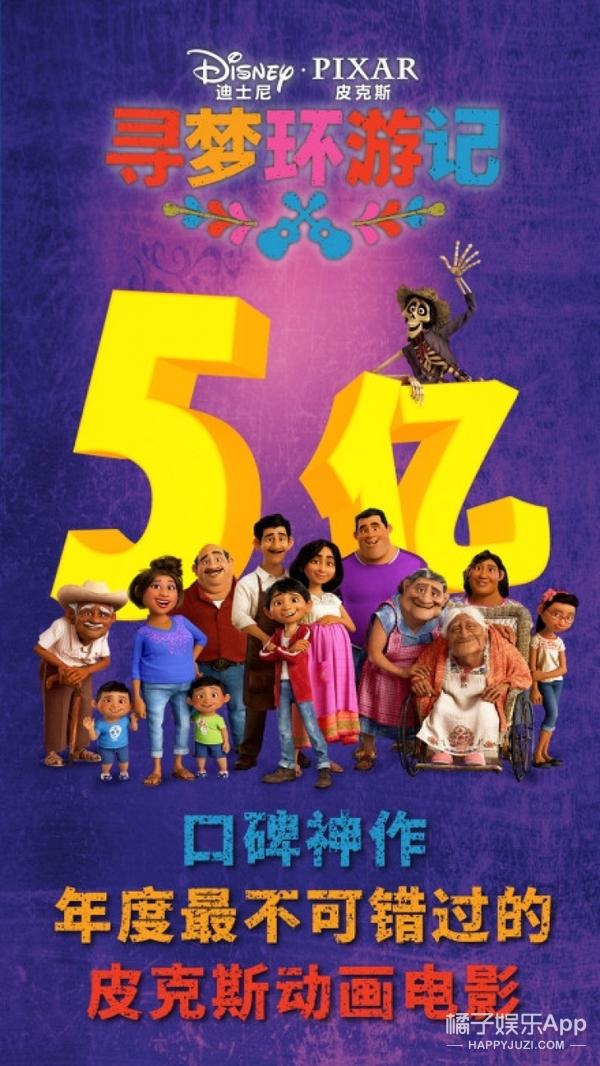 《寻梦环游记》一部顶六部,内地票房正式破五亿啦!
