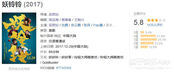《妖铃铃》测评:吴君如导演处女作,正如陈可辛所说刚及格