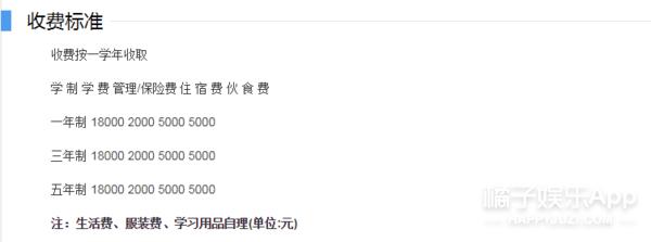 范冰冰院校学员,中国好歌曲六强,《前任3》的女主来头不小
