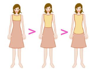 学会错觉穿衣法 让你一下瘦10斤!