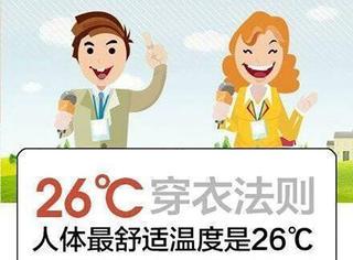 超实用26℃穿衣法则|衣服的保暖度+天气=26℃!