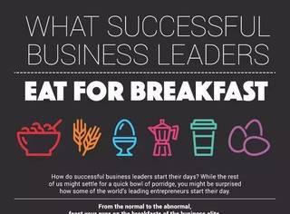 这些很有名的大企业CEO早饭都吃些什么