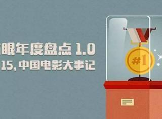 2015,中国电影大事记