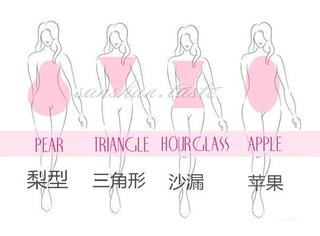什么身材穿什么衣服!不是瘦了就好!