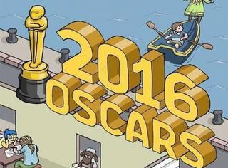 一张图让你看懂本届奥斯卡!提名影片汇聚其中,你能看出几部?