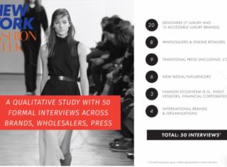美國時裝設計師協會委托?BCG出具關于時裝周改革的重量級調查報告