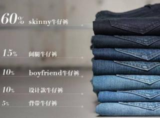 牛仔裤怎么选? 我们把这些时髦款都帮你试过了