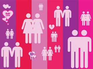 你以为只有同性恋?太天真了你