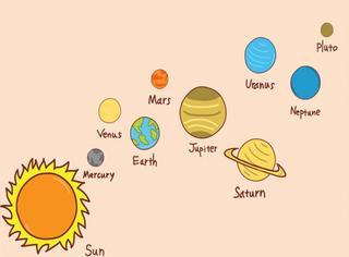 你适合在哪个星球上居住?
