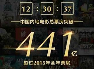 441亿!年终奖有点少,2016年内地总票房终于超去年!