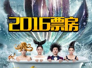 2016全國票房457億,鄧超林允成票房最高男女影星