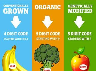 3开头喷农药,8开头转基因,进口水果暗藏玄机