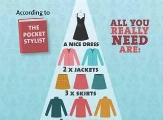 改变你的衣橱 学会解读你的衣橱—— 生活不是一连串的重要活动