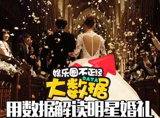 用数据解读明星婚礼,黄晓明和周杰伦到底谁更疼老婆