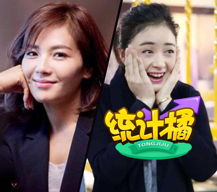 《欢乐颂》获白玉兰奖8项提名,刘涛蒋欣角逐最佳女主