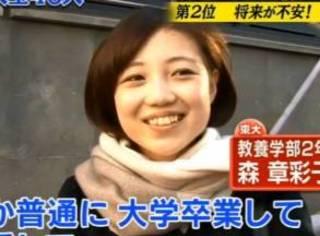 看完这档对日本顶尖大学学生的采访,我怀疑他们上了假大学