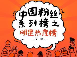 橘子娱乐中国明星热度榜:谁才是大明星里被宠爱的小公举